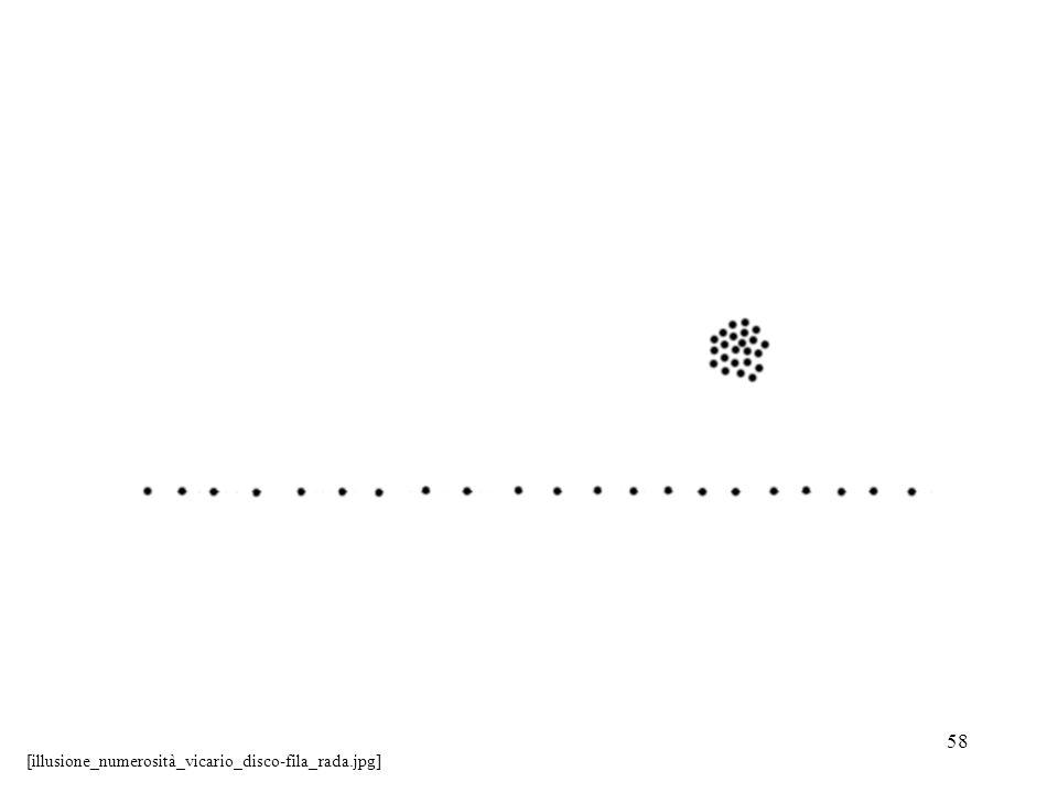 [illusione_numerosità_vicario_disco-fila_rada.jpg]